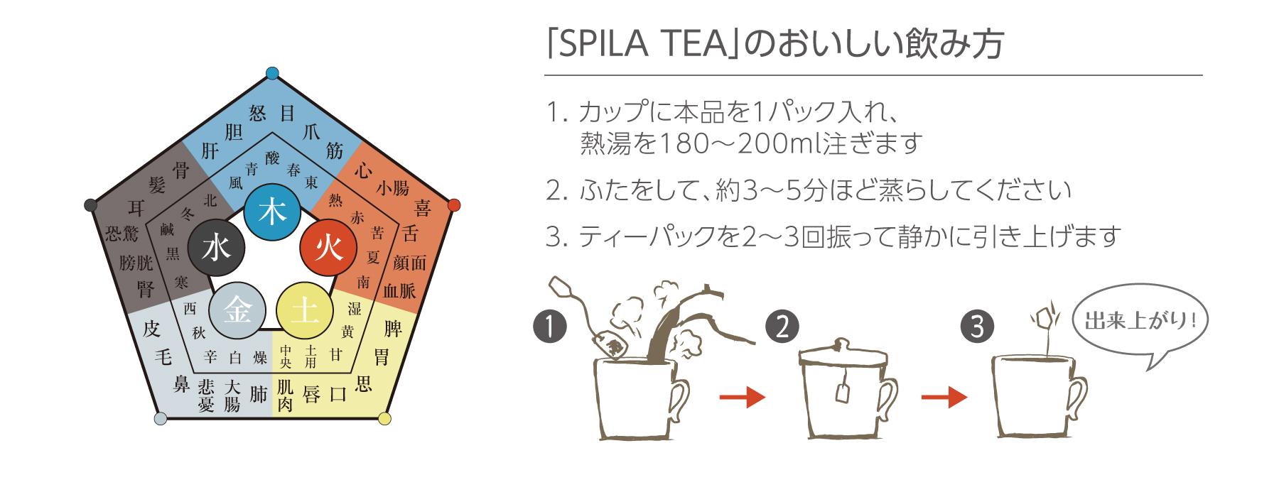 和漢茶説明